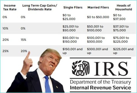 Donald-Trump-Tax-Reform-Proposal-Individual-Income-Tax